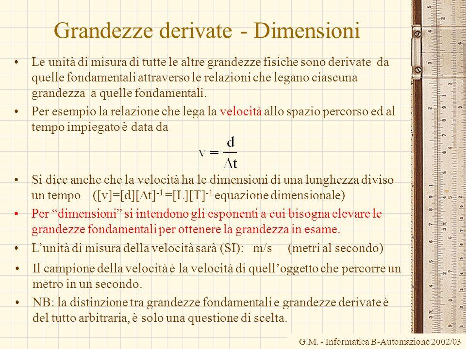 Grandezze derivate - Dimensioni