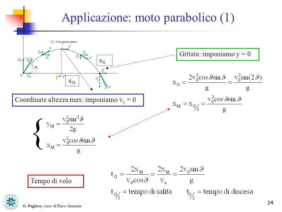 { Applicazione: moto parabolico (1) Gittata: imponiamo y = 0