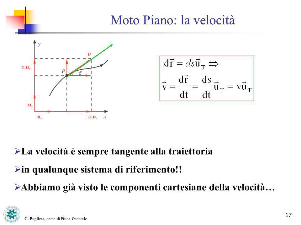 Moto Piano: la velocità