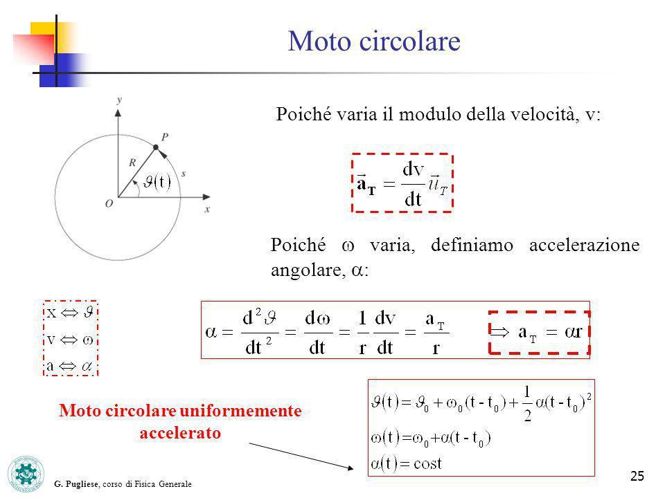 Moto circolare uniformemente accelerato