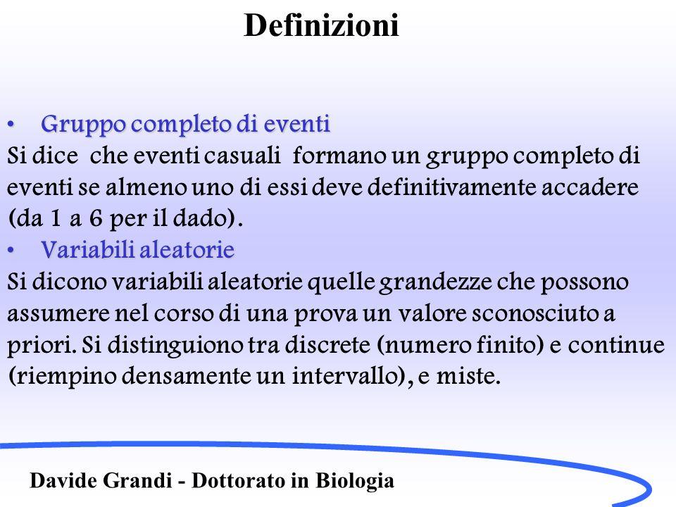 Definizioni Gruppo completo di eventi