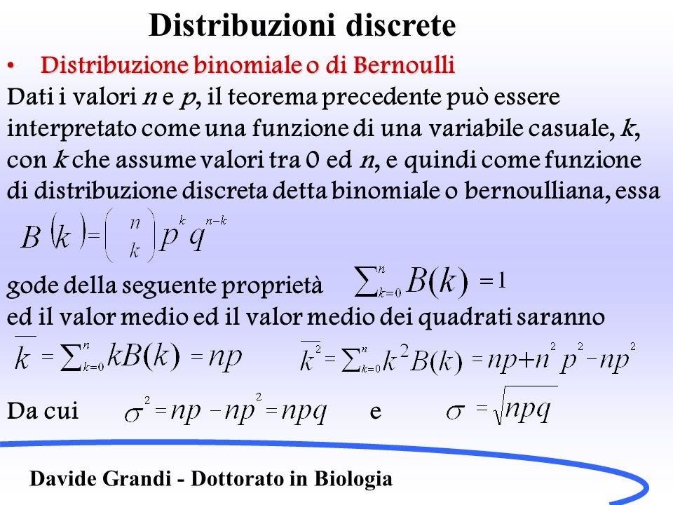 Distribuzioni discrete