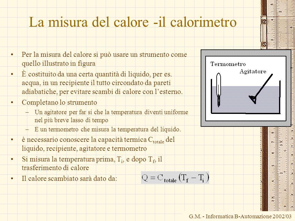 La misura del calore -il calorimetro