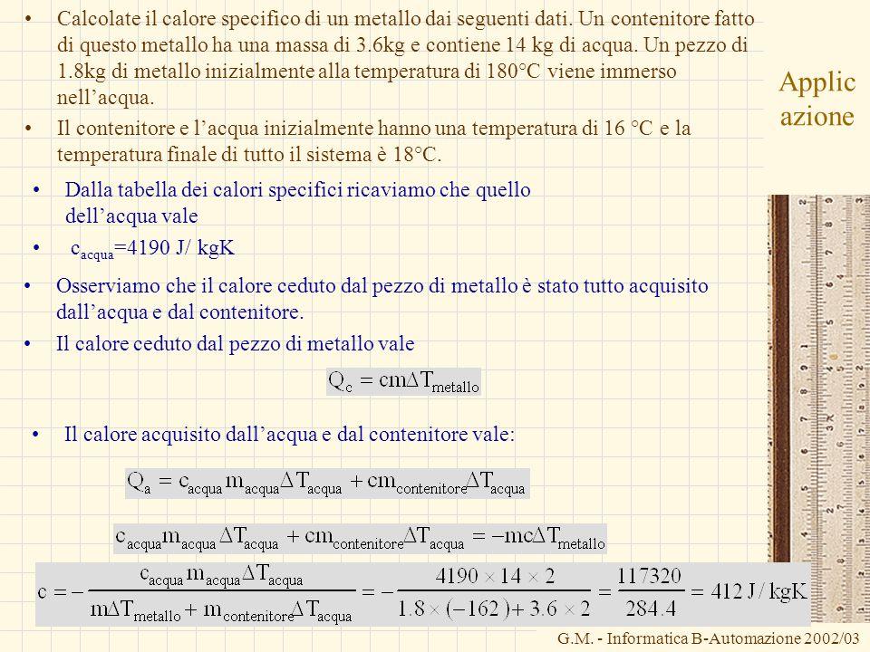 Calcolate il calore specifico di un metallo dai seguenti dati