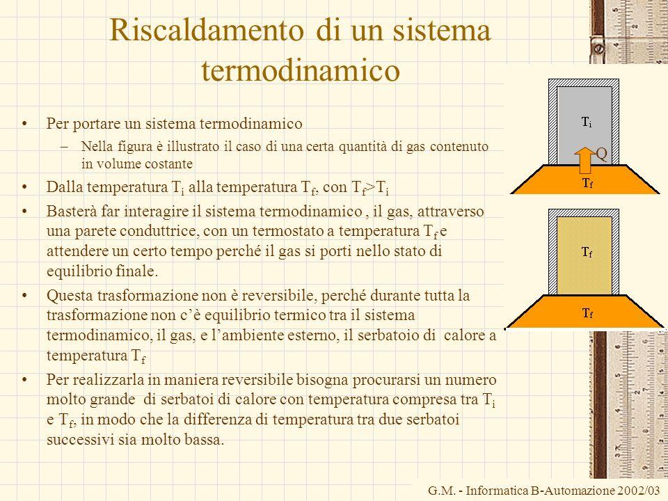 Riscaldamento di un sistema termodinamico