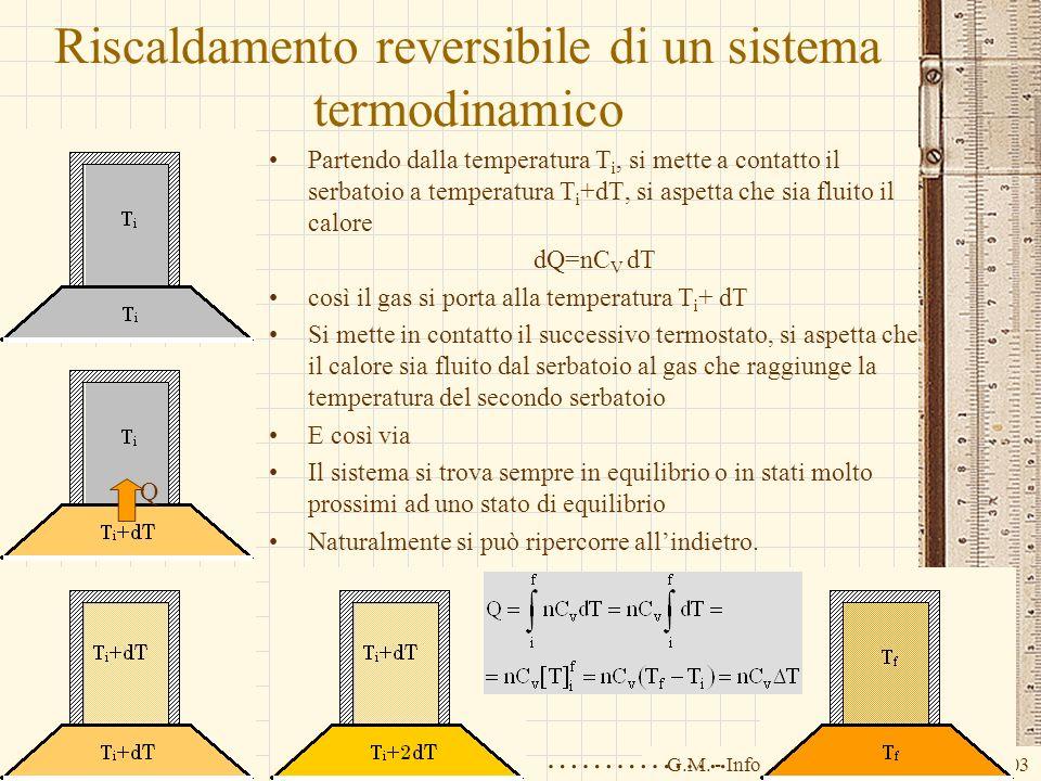 Riscaldamento reversibile di un sistema termodinamico