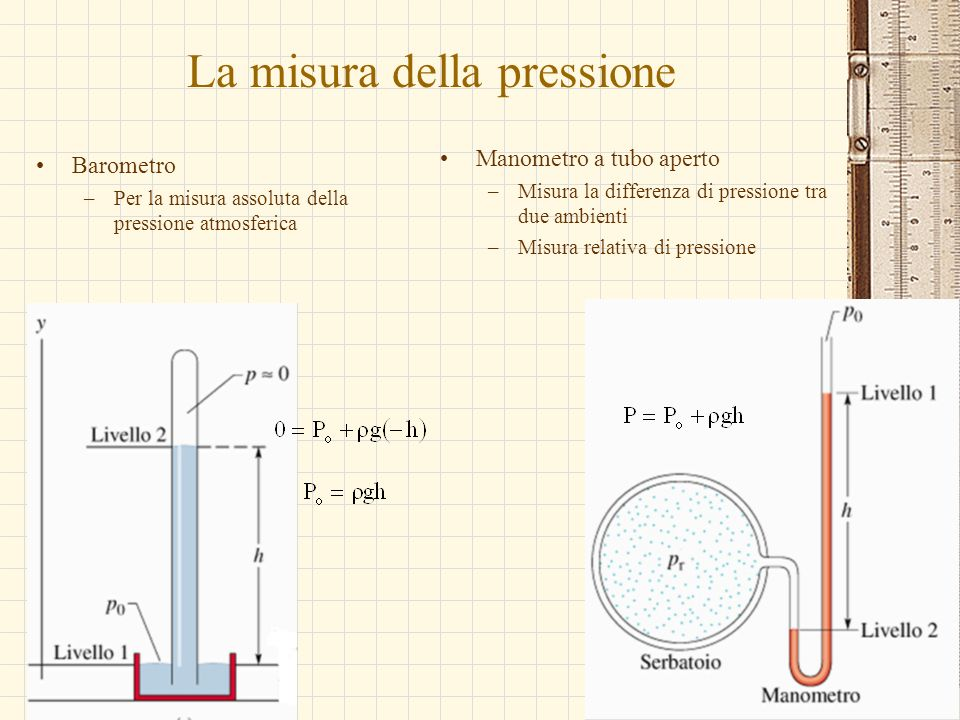 La misura della pressione