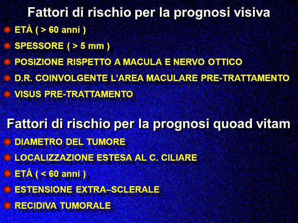 Fattori di rischio per la prognosi visiva
