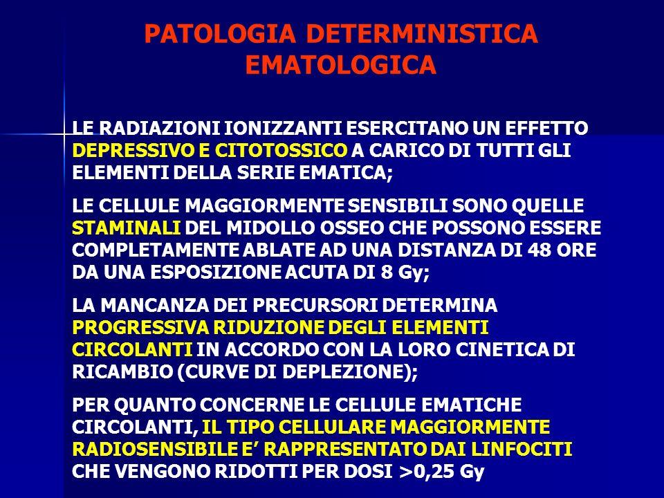 PATOLOGIA DETERMINISTICA EMATOLOGICA