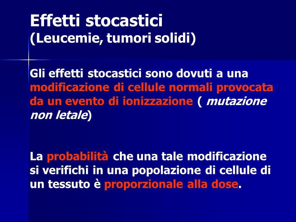 Effetti stocastici (Leucemie, tumori solidi)