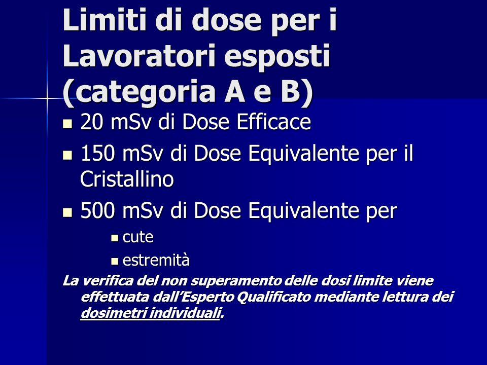 Limiti di dose per i Lavoratori esposti (categoria A e B)