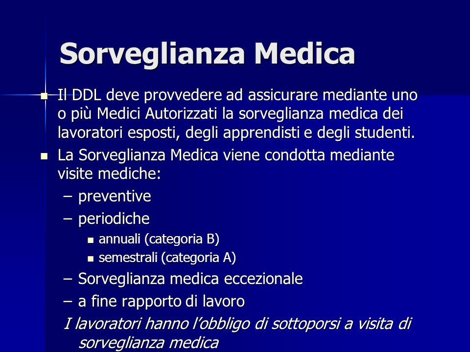 Sorveglianza Medica