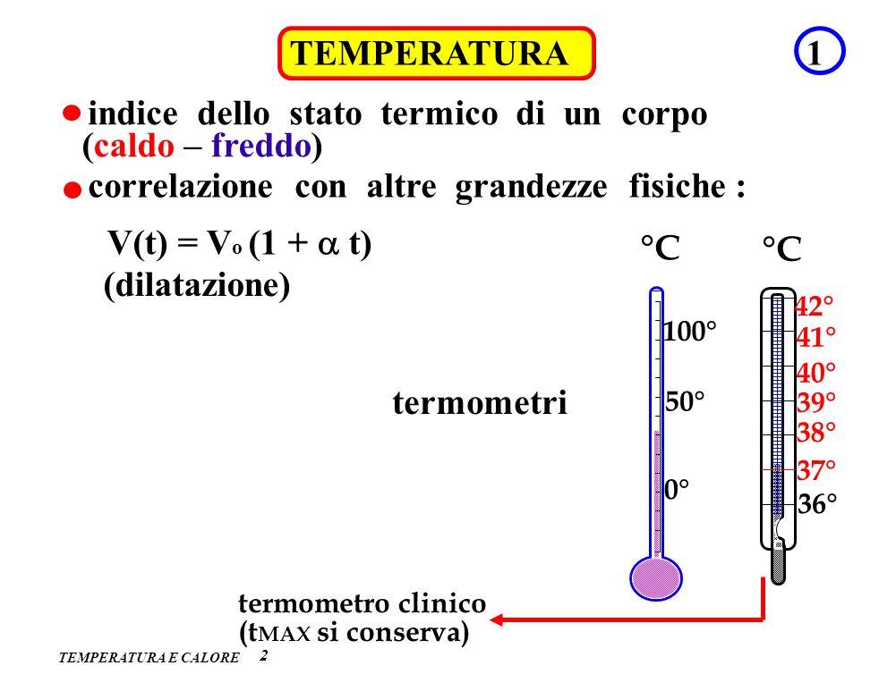 indice dello stato termico di un corpo (caldo – freddo)