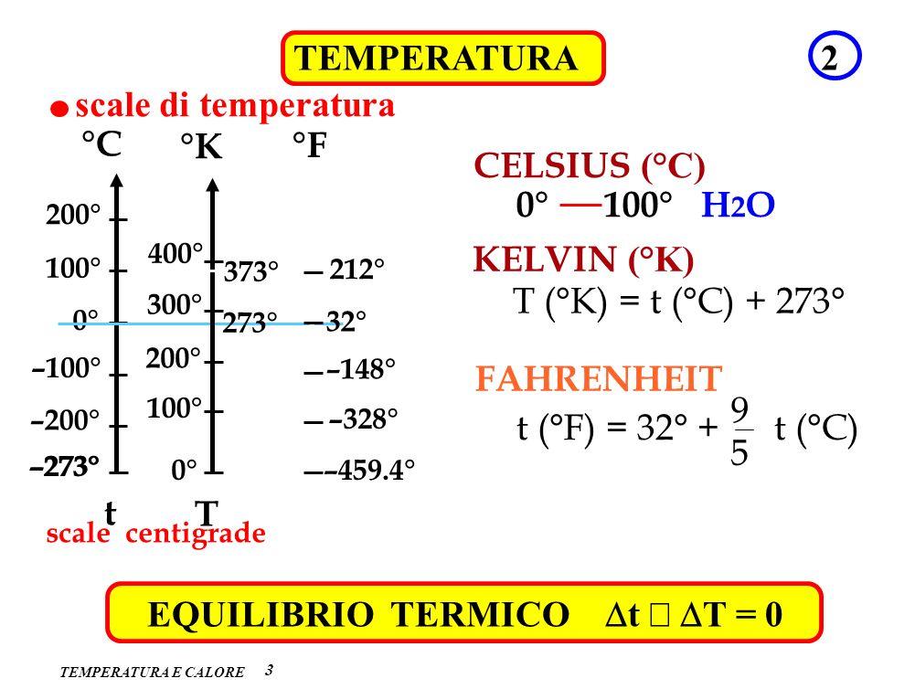 EQUILIBRIO TERMICO Dt º DT = 0