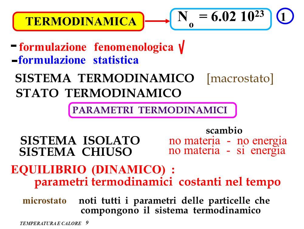 N = 6.02 1023 1 TERMODINAMICA formulazione fenomenologica