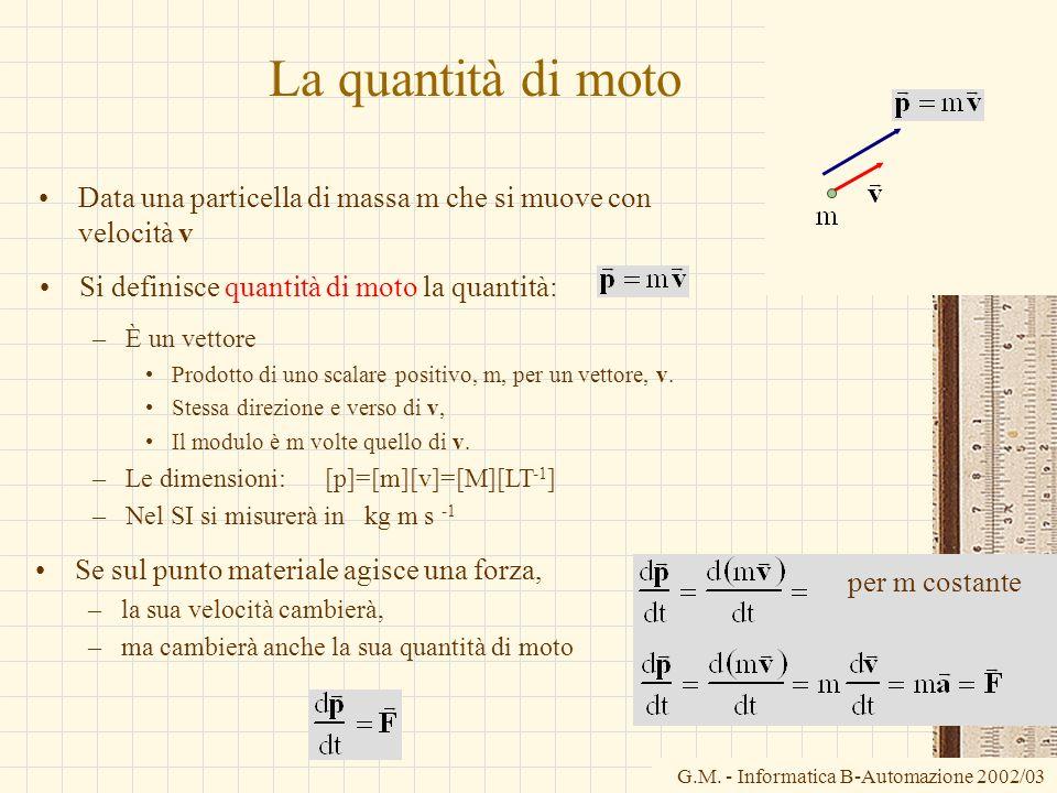 La quantità di moto Data una particella di massa m che si muove con velocità v. Si definisce quantità di moto la quantità: