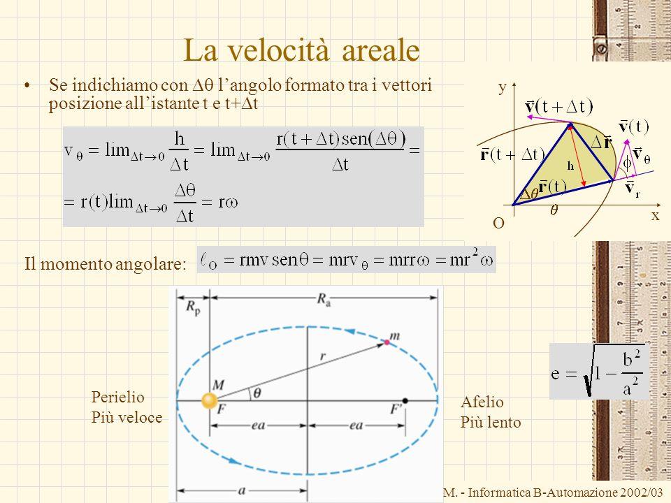 La velocità arealey. O. x. Se indichiamo con Dq l'angolo formato tra i vettori posizione all'istante t e t+Dt.