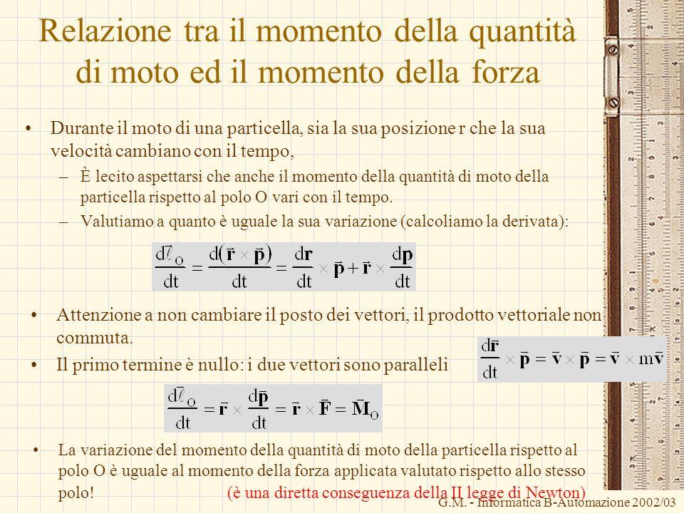 Relazione tra il momento della quantità di moto ed il momento della forza