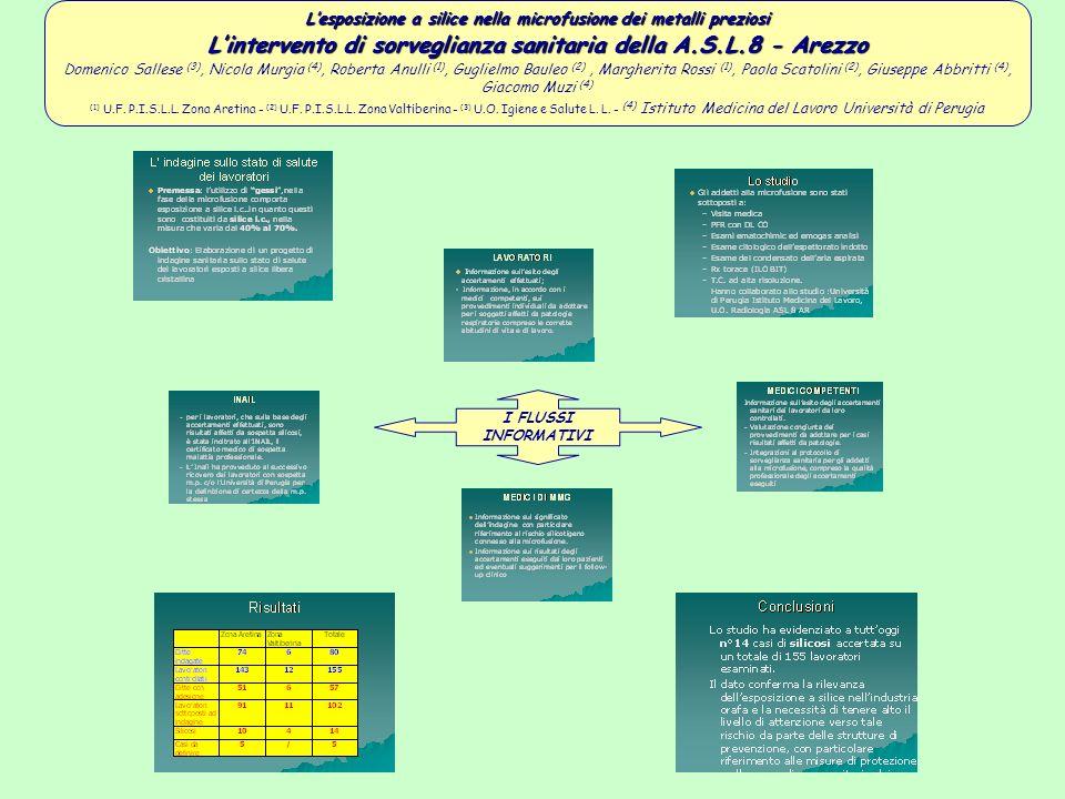 L'intervento di sorveglianza sanitaria della A.S.L.8 - Arezzo