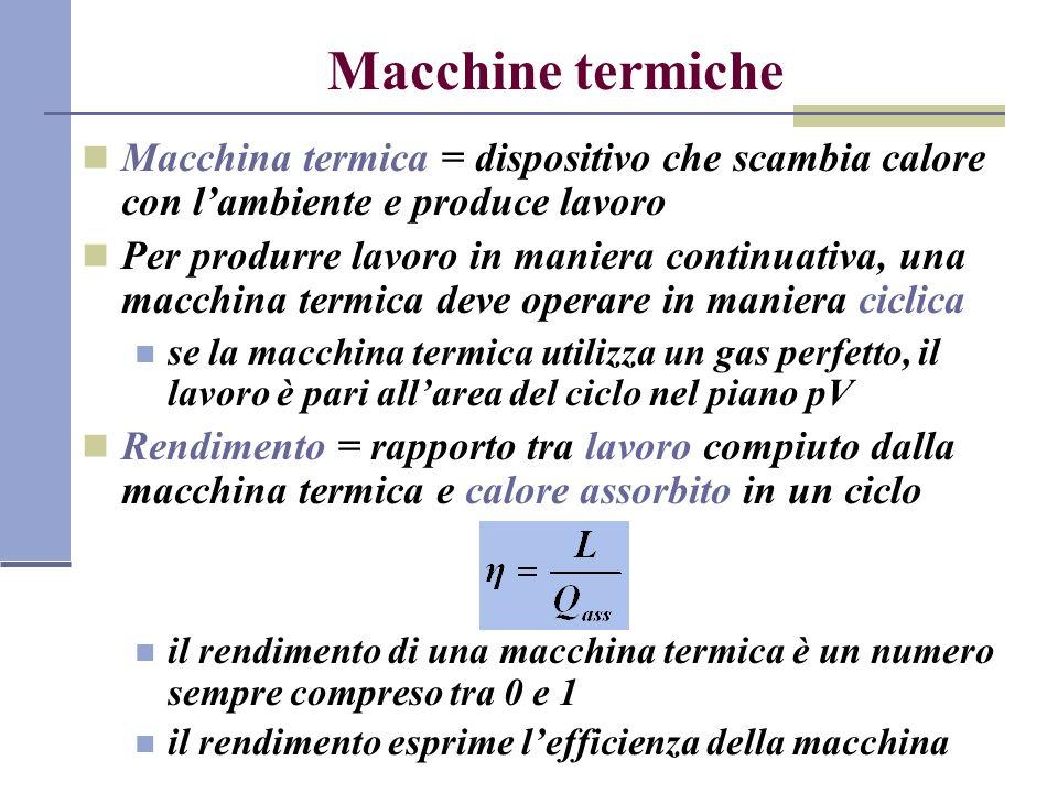 Macchine termiche Macchina termica = dispositivo che scambia calore con l'ambiente e produce lavoro.