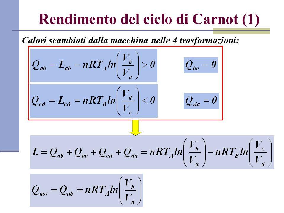 Rendimento del ciclo di Carnot (1)
