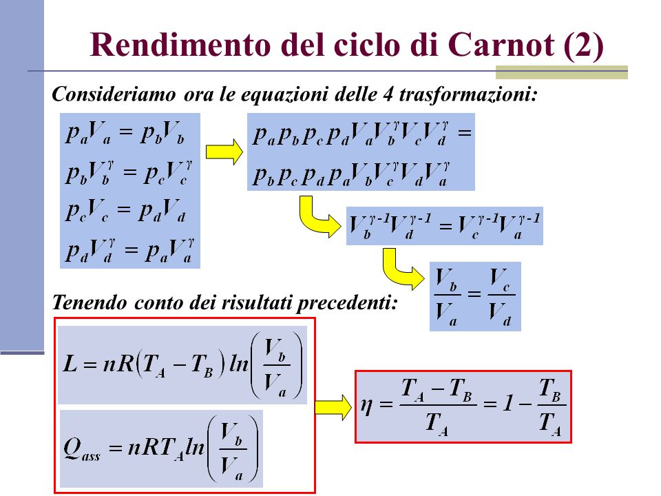 Rendimento del ciclo di Carnot (2)