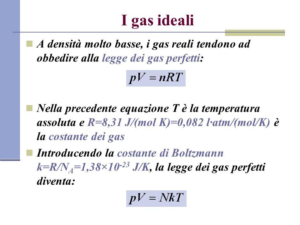 I gas ideali A densità molto basse, i gas reali tendono ad obbedire alla legge dei gas perfetti: