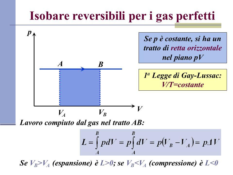Isobare reversibili per i gas perfetti