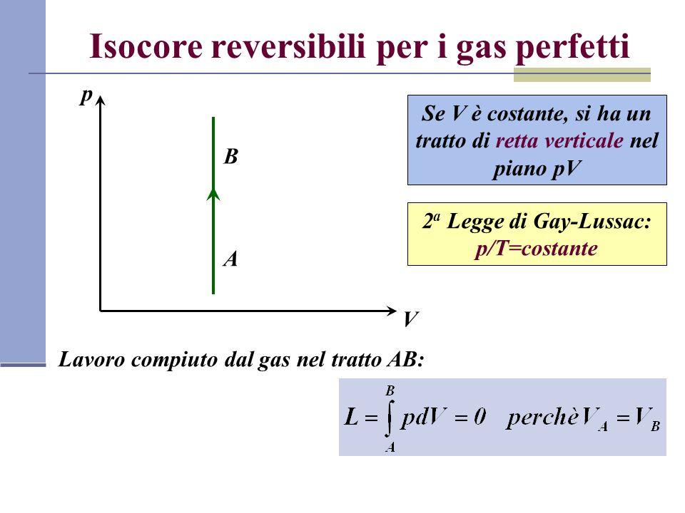 Isocore reversibili per i gas perfetti