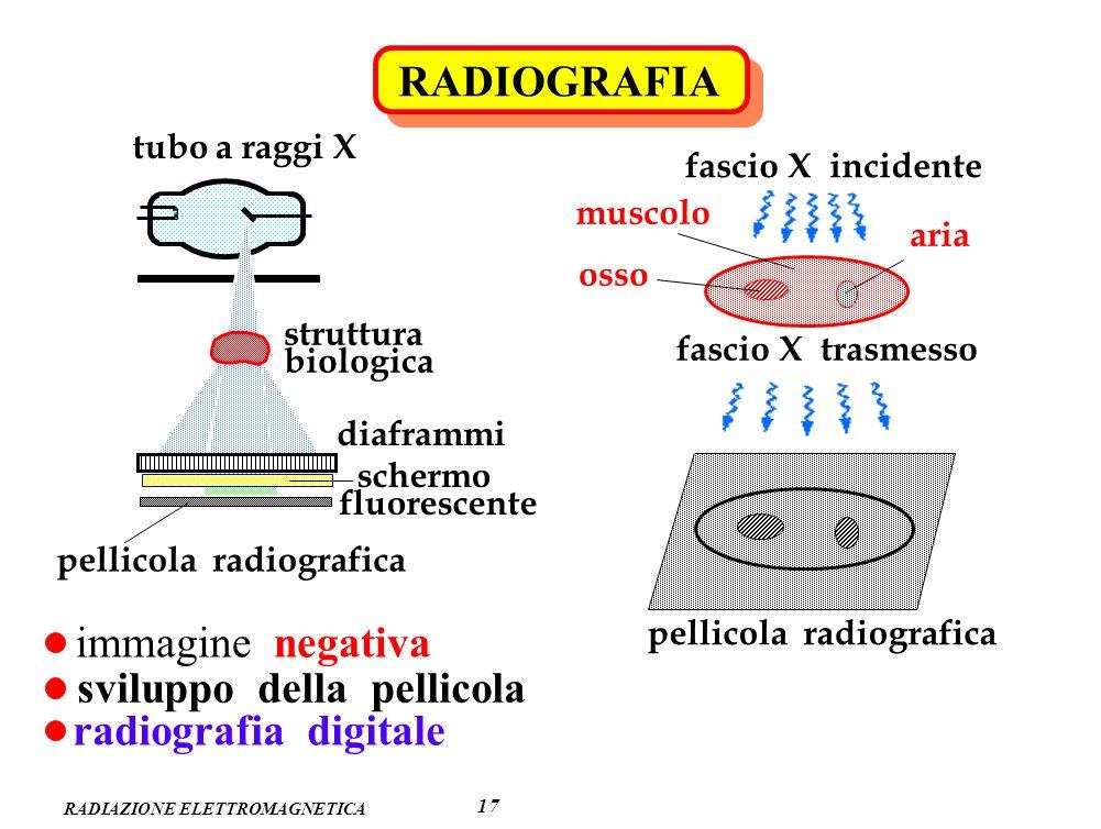 sviluppo della pellicola radiografia digitale