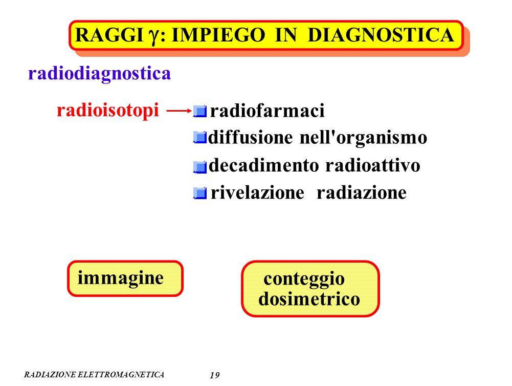 RAGGI g: IMPIEGO IN DIAGNOSTICA