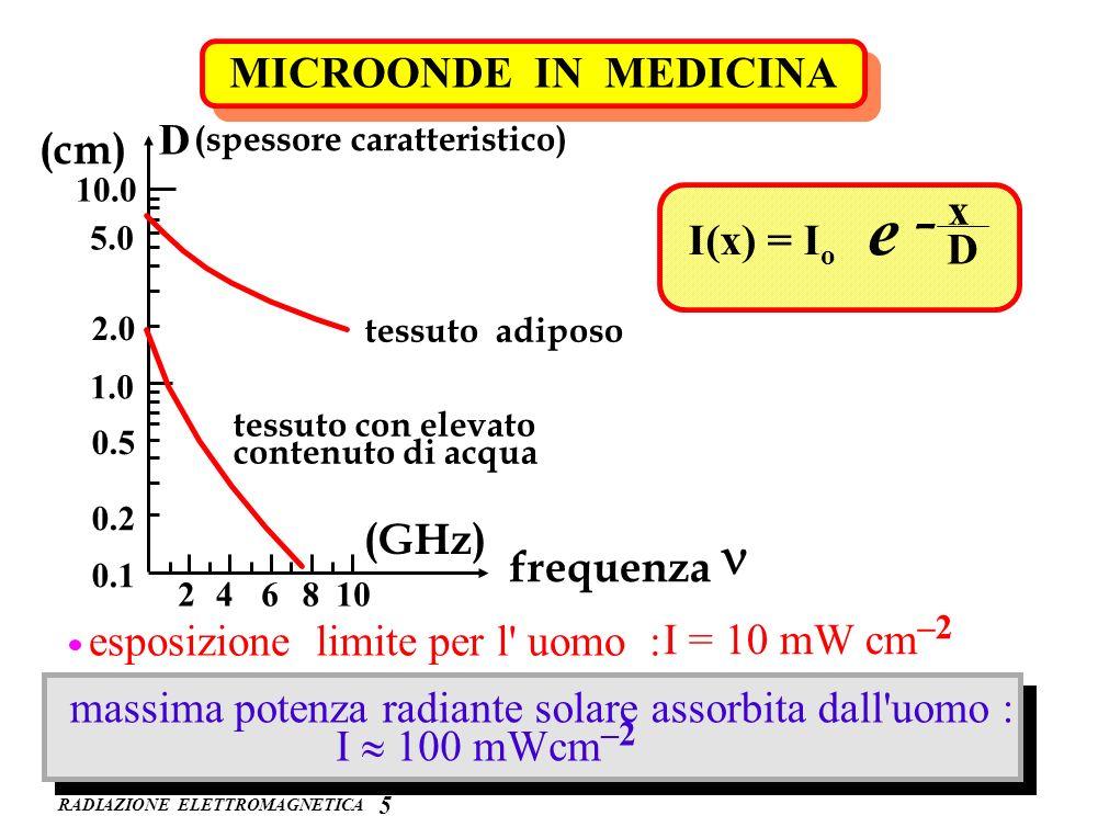 n MICROONDE IN MEDICINA D (cm) x – I(x) = Io e D (GHz) frequenza