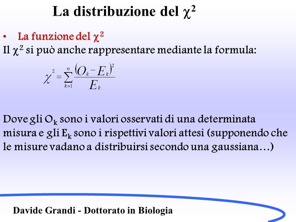 La distribuzione del c2 La funzione del c2