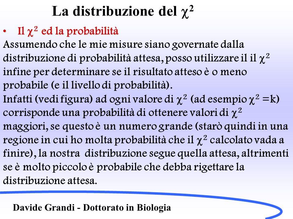 La distribuzione del c2 Il c2 ed la probabilità