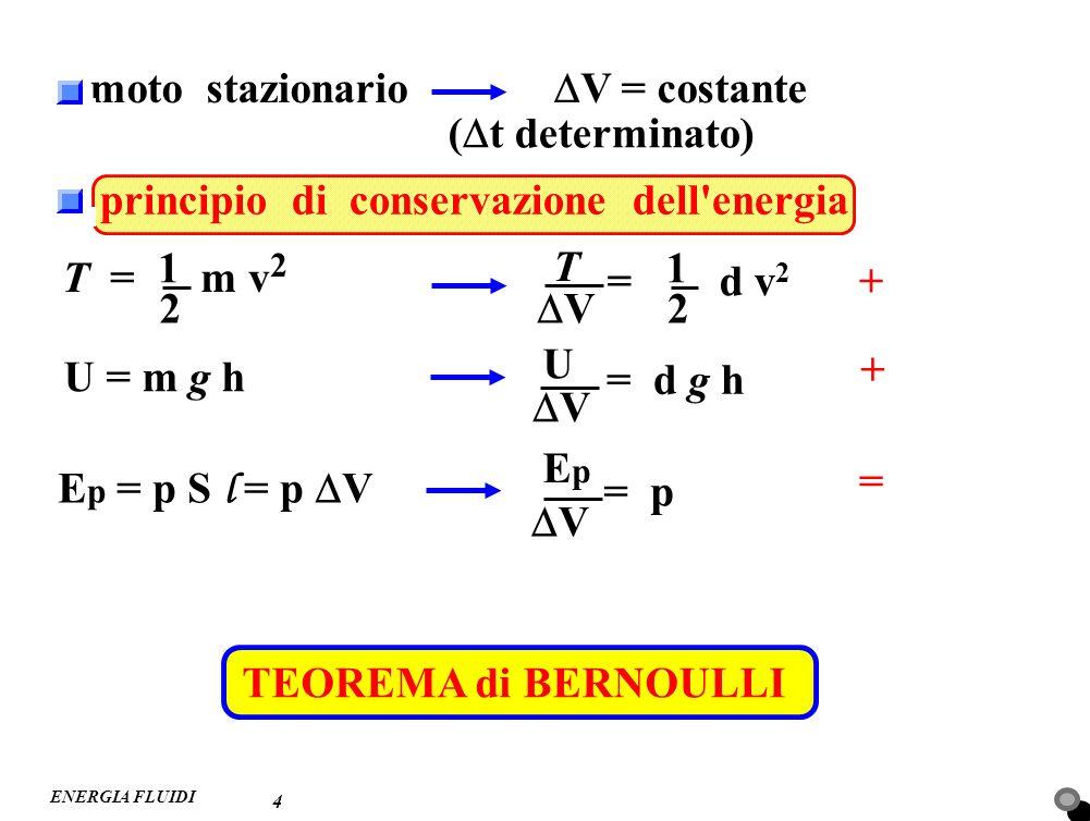 moto stazionario DV = costante (Dt determinato)