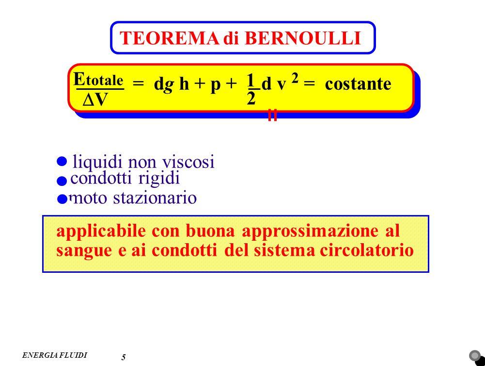 TEOREMA di BERNOULLI Etotale 1 = dg h + p + d v 2 = costante DV 2
