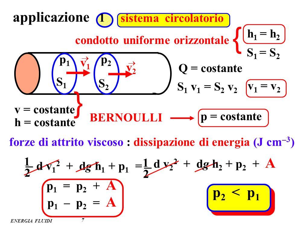 { } applicazione 1 p2 < p1 sistema circolatorio h1 = h2