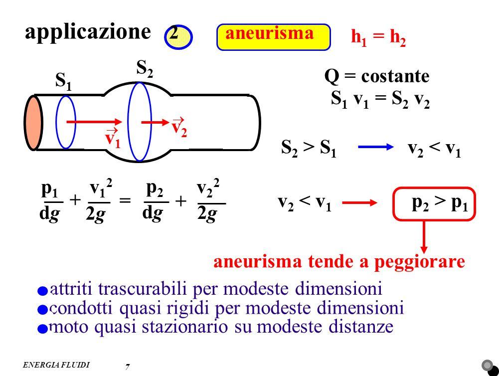 applicazione 2 aneurisma h1 = h2 S2 Q = costante S1 S1 v1 = S2 v2 v2