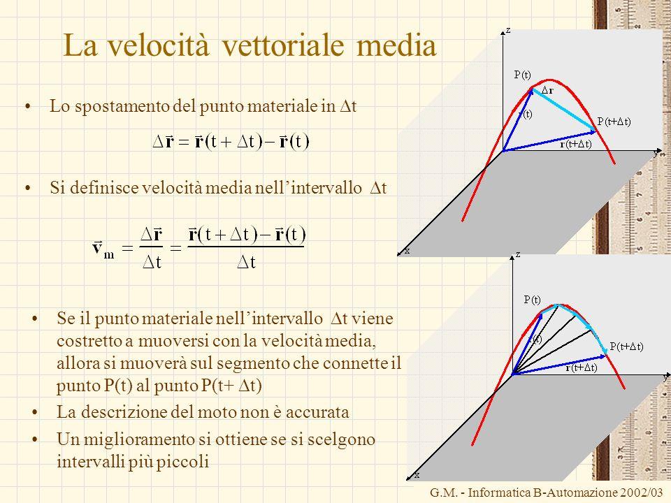 La velocità vettoriale media