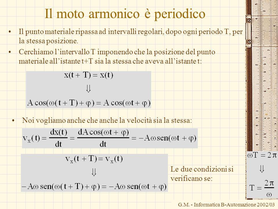 Il moto armonico è periodico