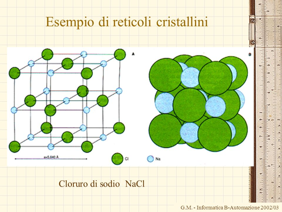 Esempio di reticoli cristallini