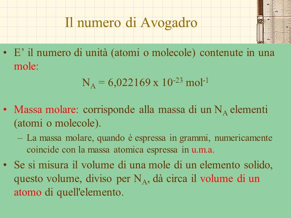 Il numero di Avogadro E' il numero di unità (atomi o molecole) contenute in una mole: NA = 6,022169 x 10-23 mol-1.