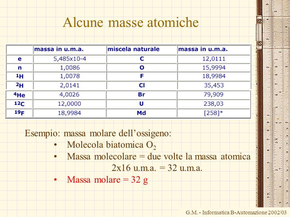Alcune masse atomiche Esempio: massa molare dell'ossigeno: