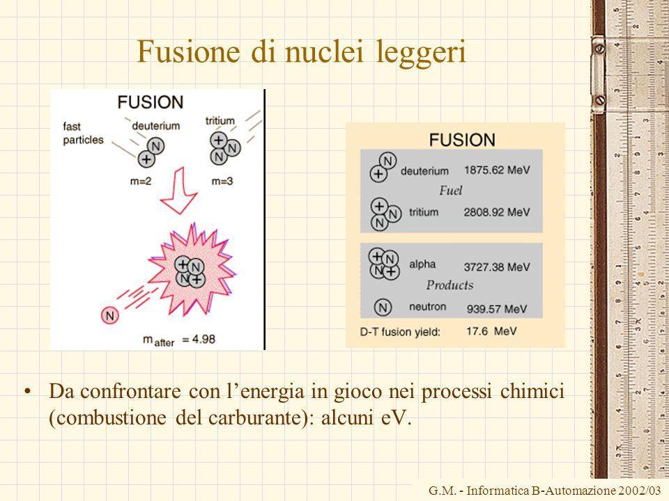 Fusione di nuclei leggeri