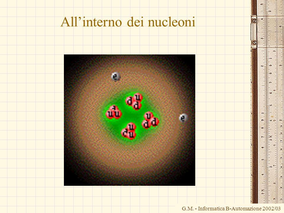 All'interno dei nucleoni