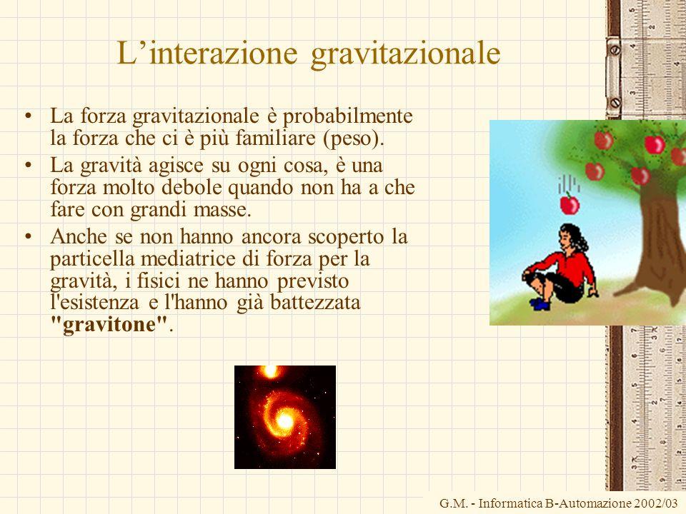 L'interazione gravitazionale