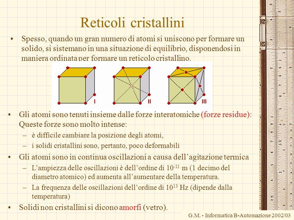 Reticoli cristallini