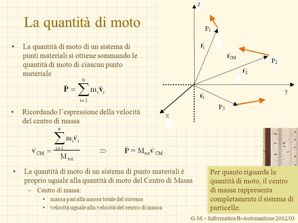 La quantità di motoLa quantità di moto di un sistema di punti materiali si ottiene sommando le quantità di moto di ciascun punto materiale.