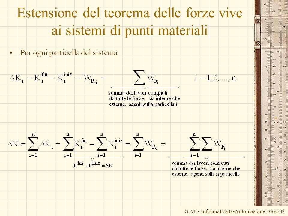 Estensione del teorema delle forze vive ai sistemi di punti materiali