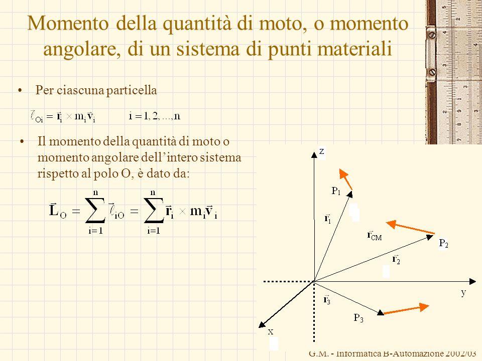 Momento della quantità di moto, o momento angolare, di un sistema di punti materiali